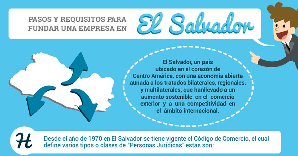 Requisitos para crear una empresa en El Salvador